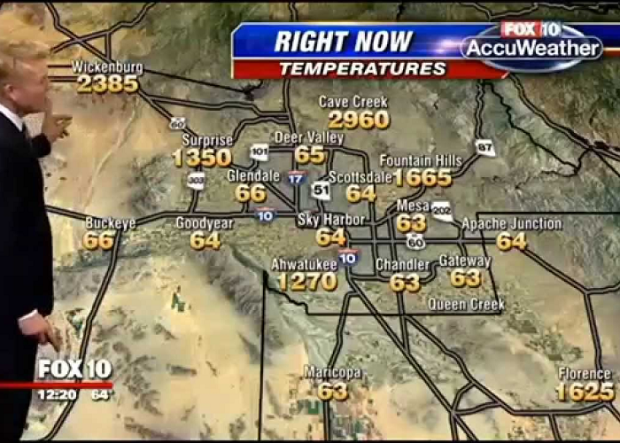 See How The Weather Map Goes Crazy Live On The Air